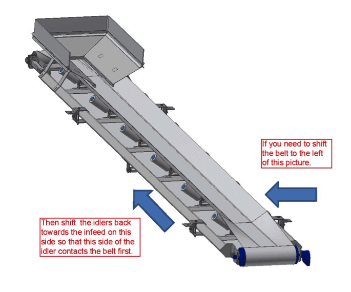 Conveyor Belt Tracking Basics | Smalley Manufacturing